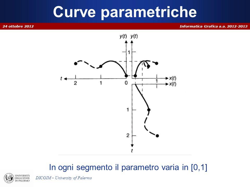 In ogni segmento il parametro varia in [0,1]